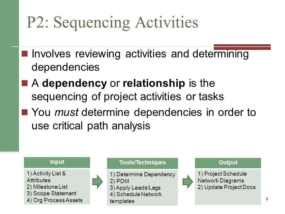 P2: Sequencing Activities