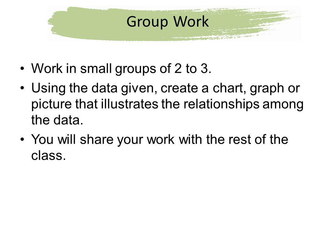 Group Work Work in small groups of 2 to 3.