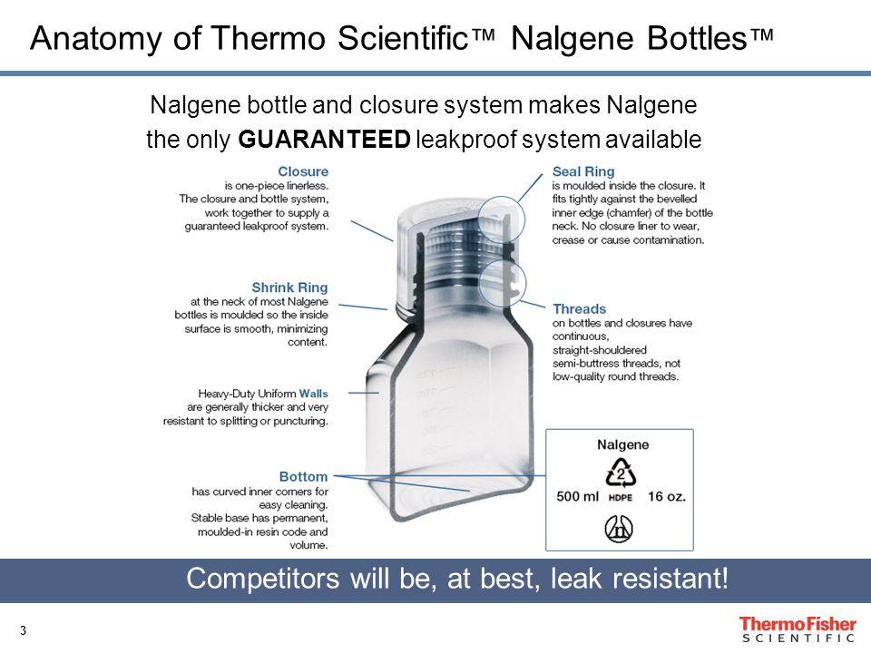 Anatomy of Thermo Scientific™ Nalgene Bottles™