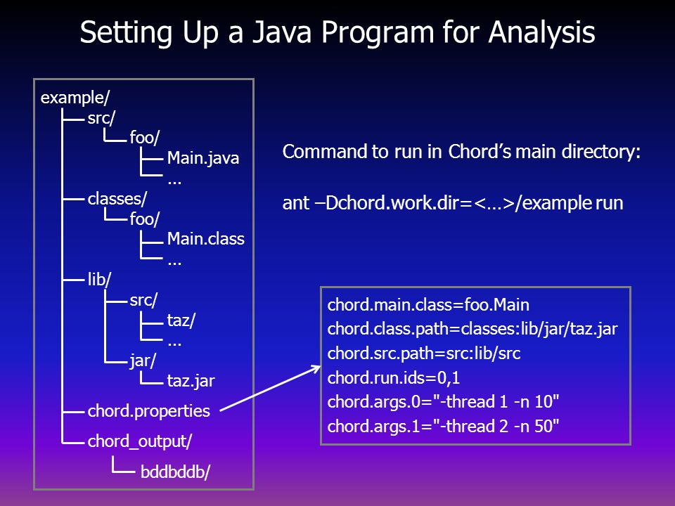 Setting Up a Java Program for Analysis