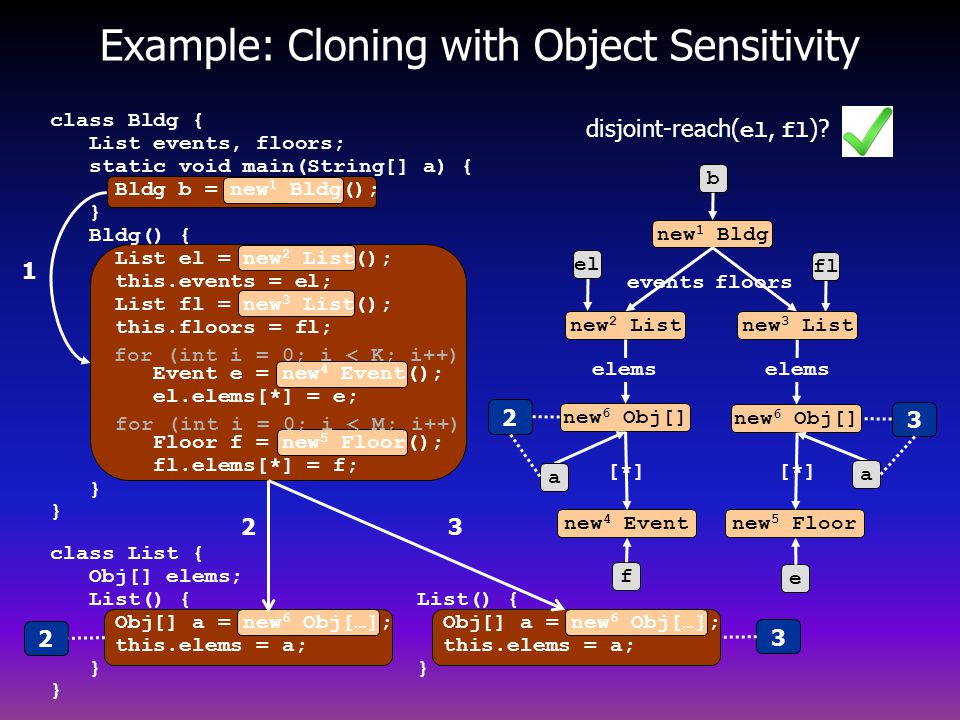 Example: Cloning with Object Sensitivity