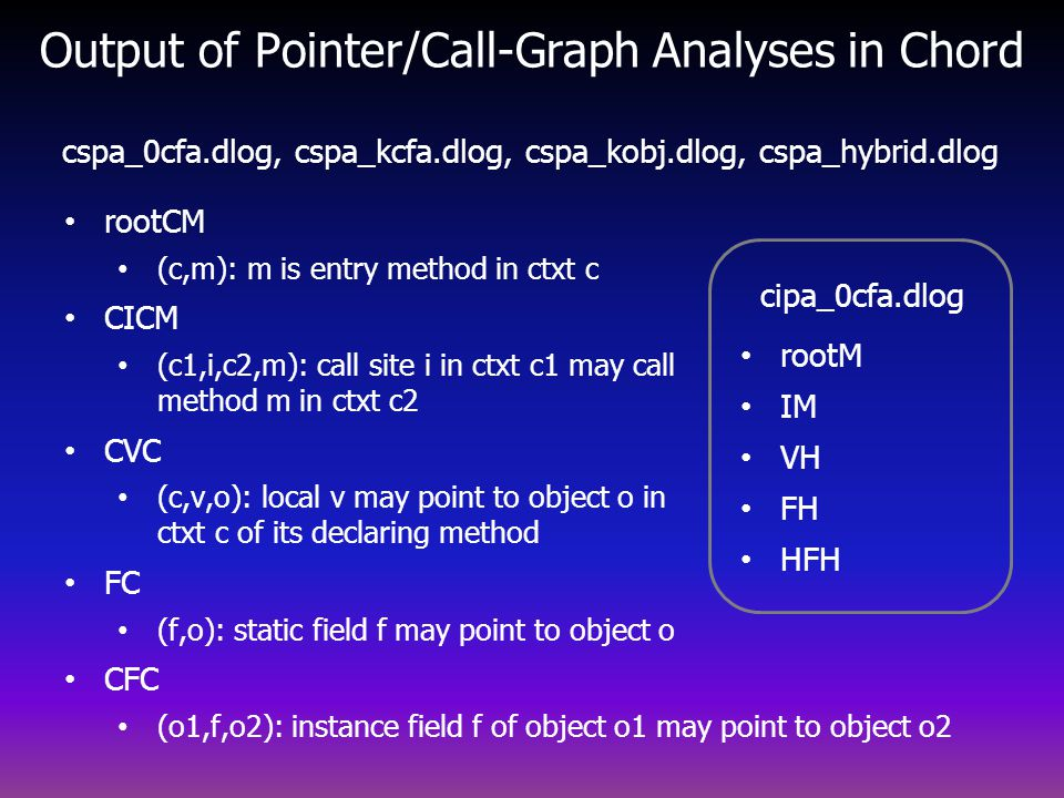 Output of Pointer/Call-Graph Analyses in Chord