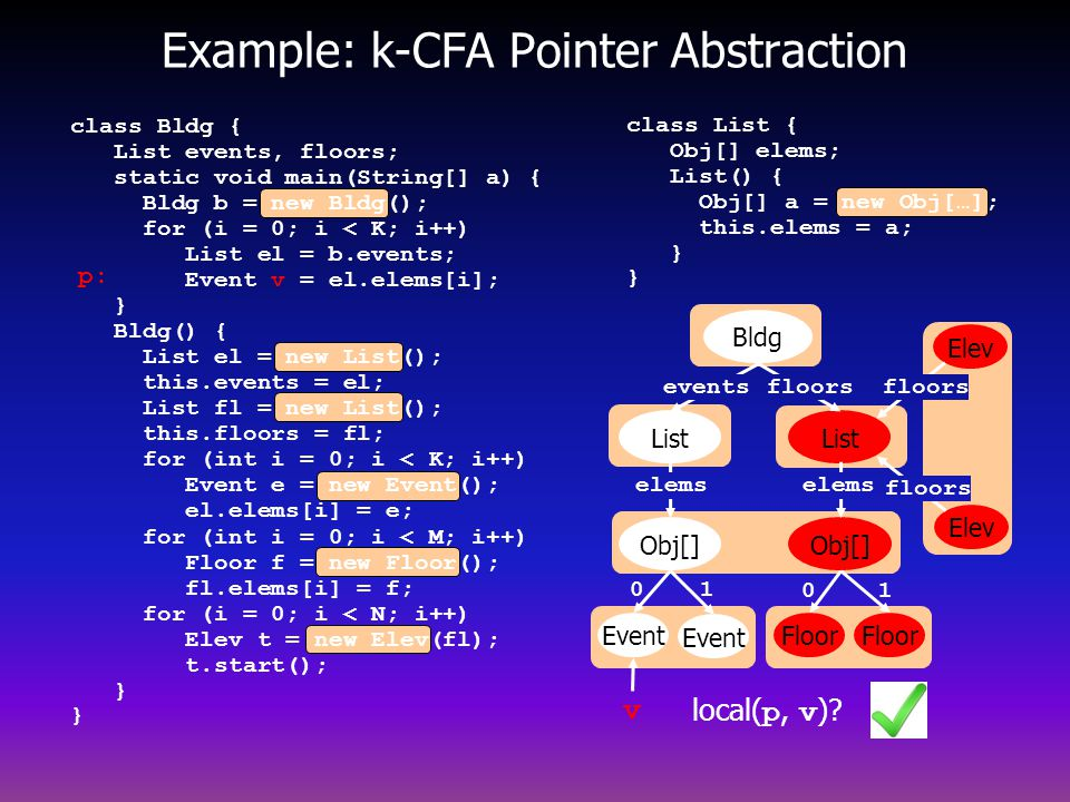 Example: k-CFA Pointer Abstraction