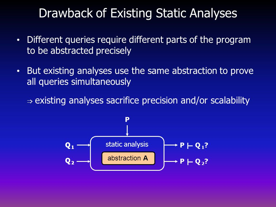 Drawback of Existing Static Analyses