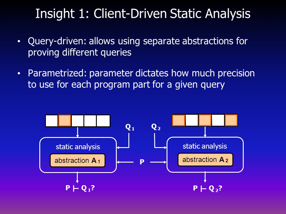 Insight 1: Client-Driven Static Analysis