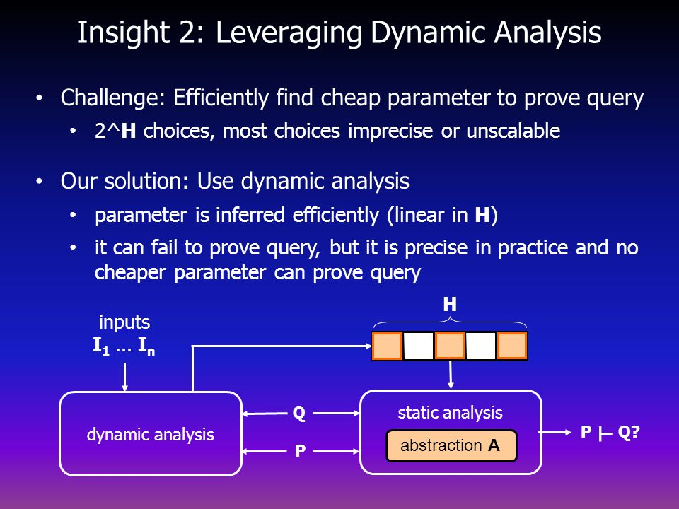 Insight 2: Leveraging Dynamic Analysis