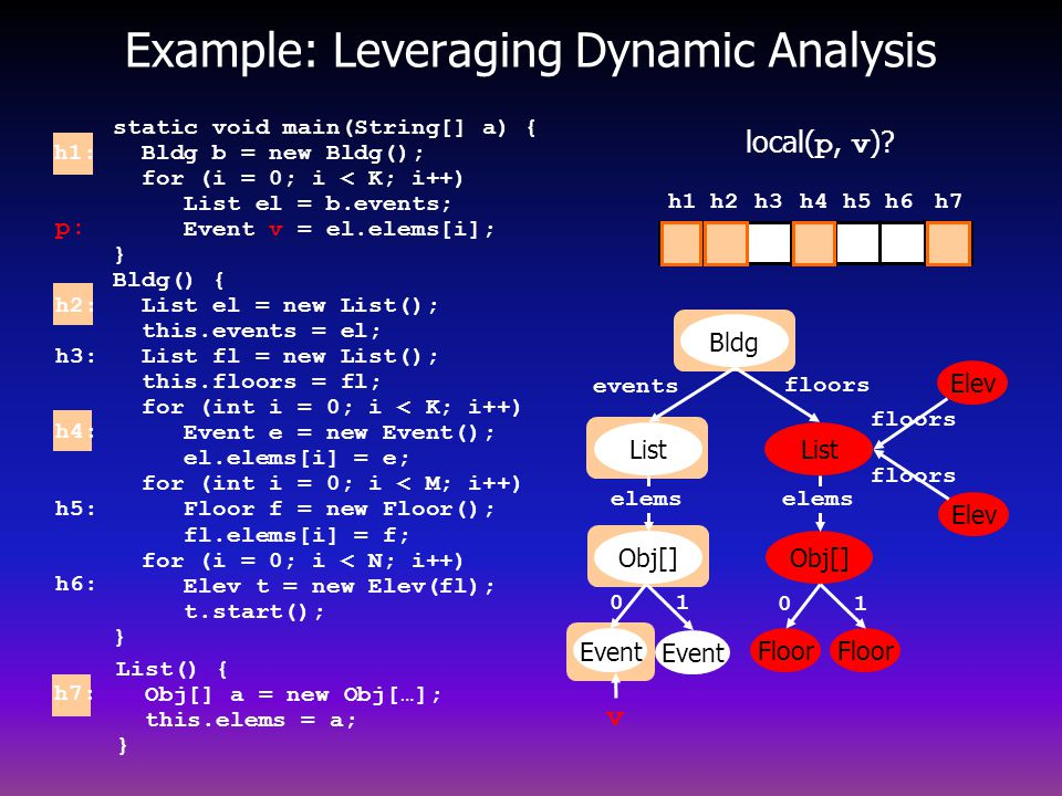 Example: Leveraging Dynamic Analysis