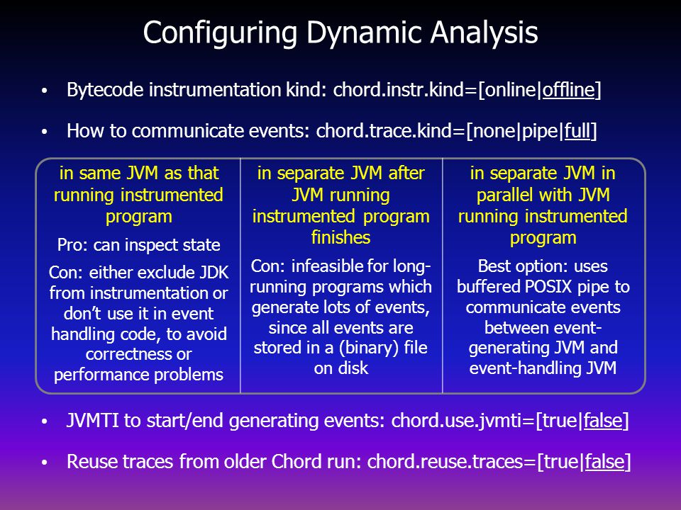 Configuring Dynamic Analysis