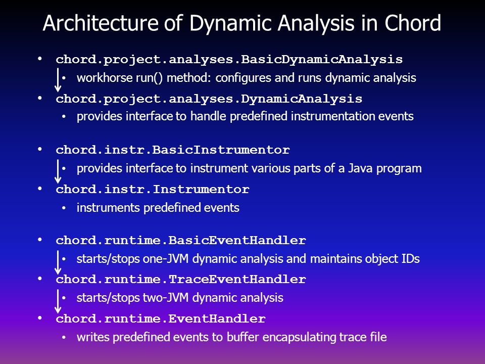 Architecture of Dynamic Analysis in Chord