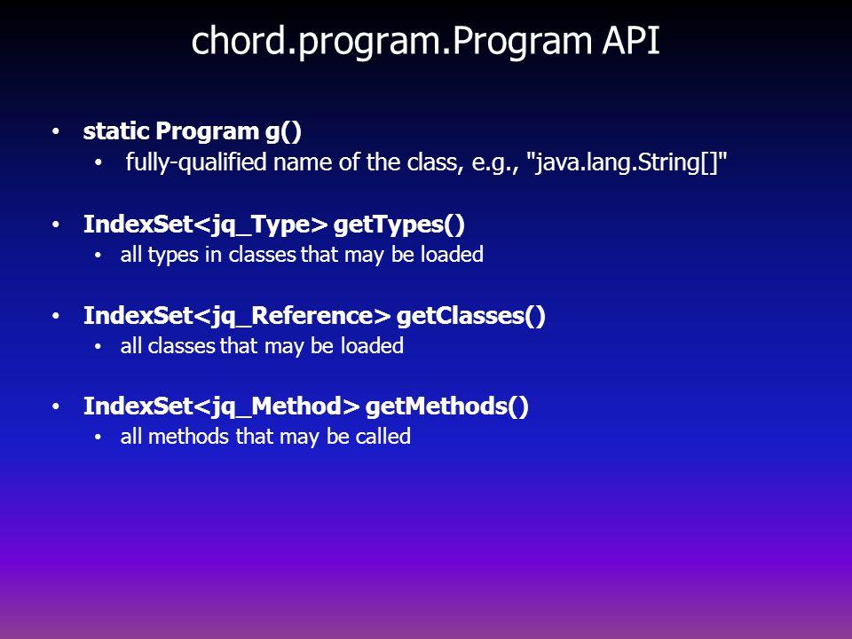chord.program.Program API