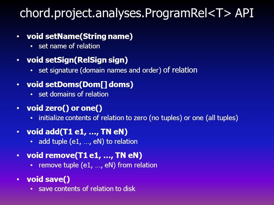 chord.project.analyses.ProgramRel<T> API