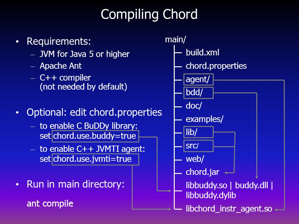 Compiling Chord Requirements: Optional: edit chord.properties
