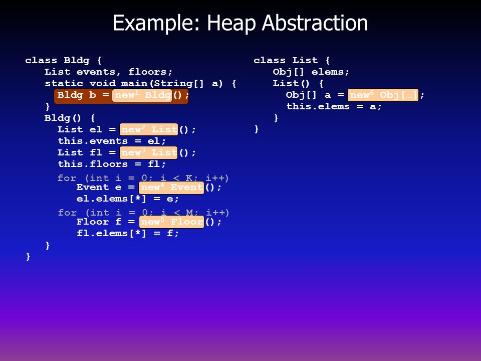 Example: Heap Abstraction
