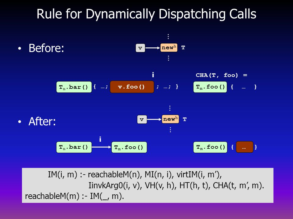 Rule for Dynamically Dispatching Calls