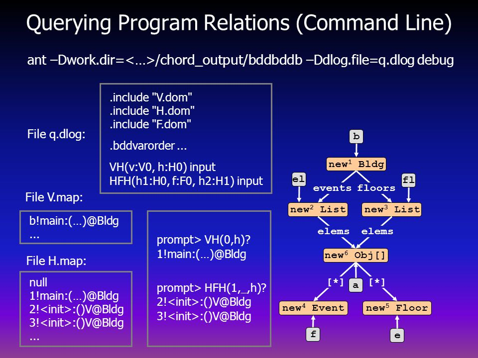 Querying Program Relations (Command Line)