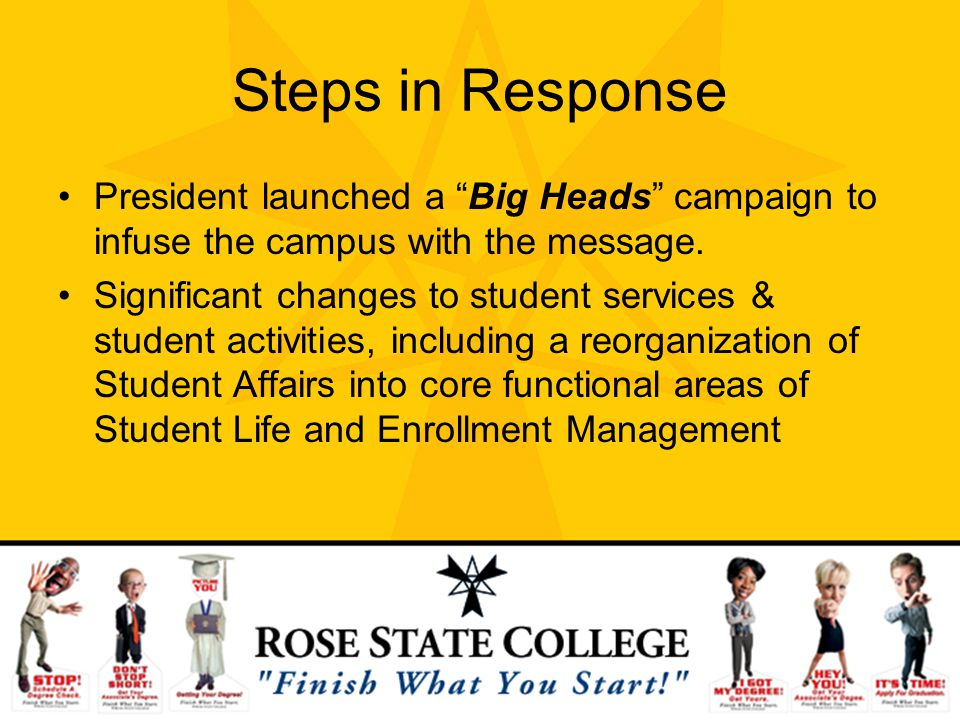 Steps in Response President launched a Big Heads campaign to infuse the campus with the message.