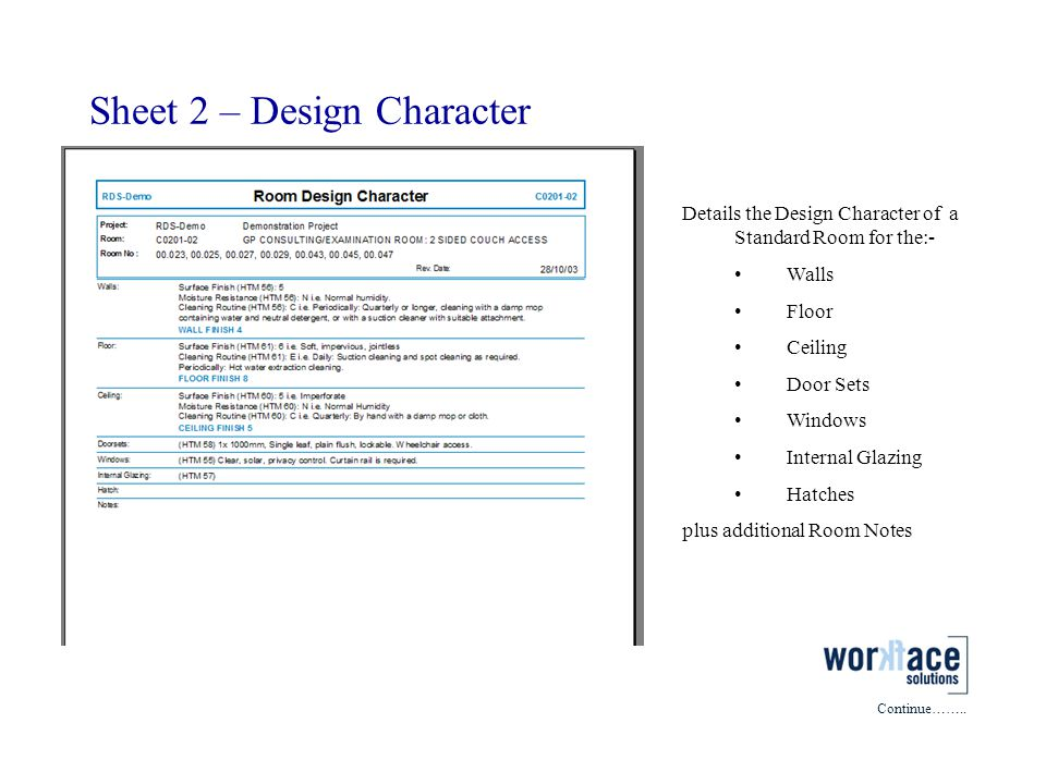 Sheet 2 – Design Character