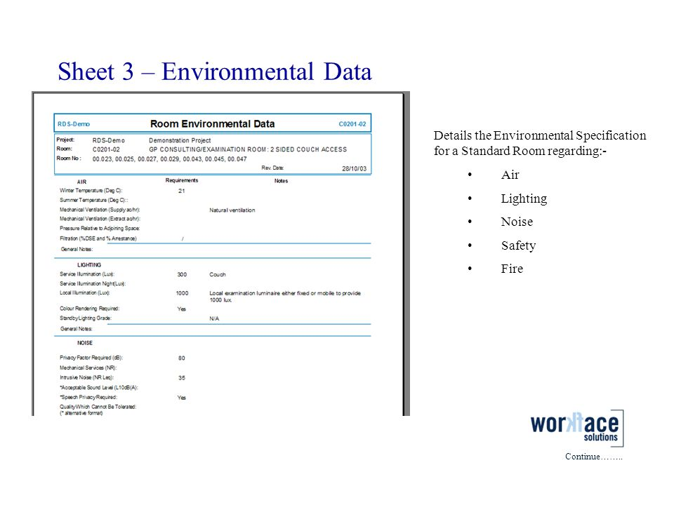 Sheet 3 – Environmental Data