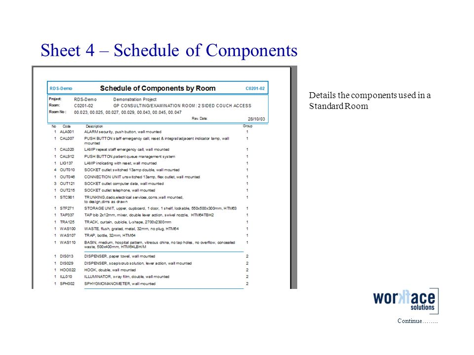 Sheet 4 – Schedule of Components