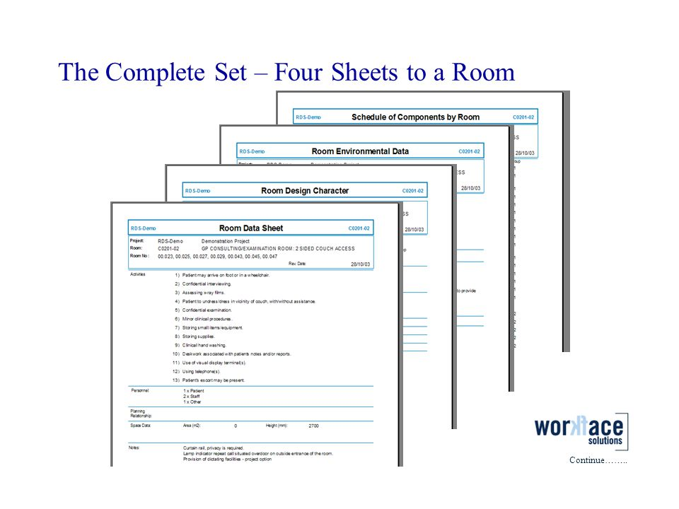 The Complete Set – Four Sheets to a Room