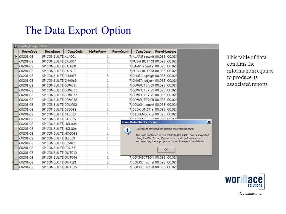 The Data Export Option This table of data contains the information required to produce its associated reports.