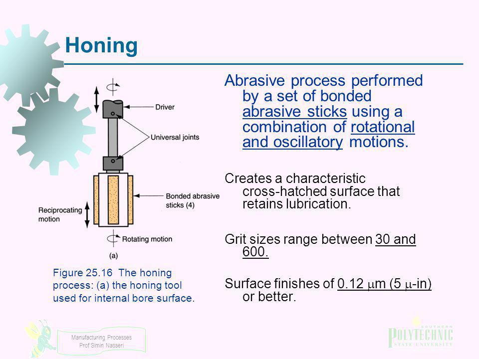 Honing Abrasive process performed by a set of bonded abrasive sticks using a combination of rotational and oscillatory motions.