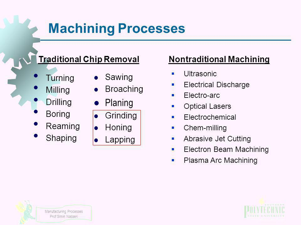 Machining Processes Planing Traditional Chip Removal