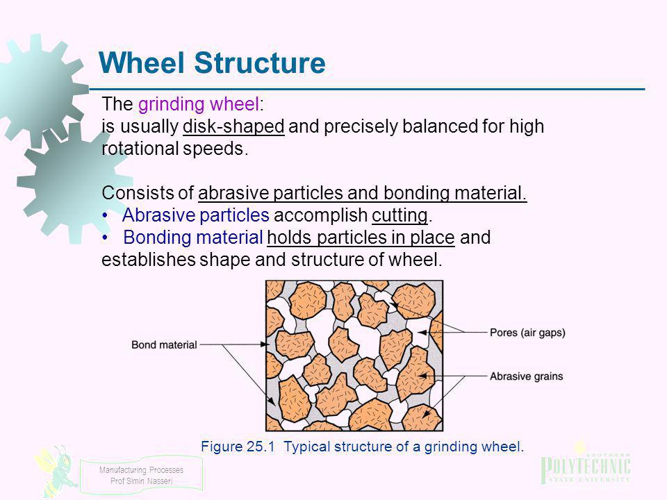 Figure 25.1 Typical structure of a grinding wheel.