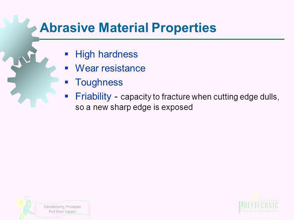 Abrasive Material Properties