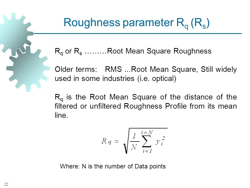 Roughness parameter Rq (Rs)