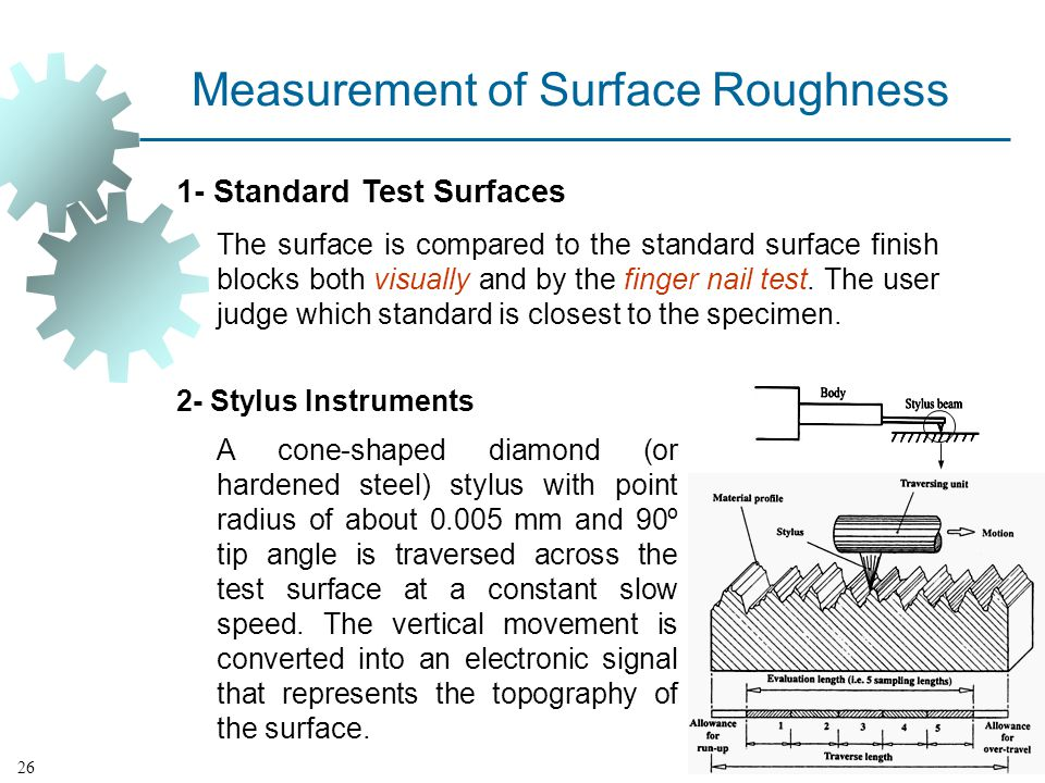 Measurement of Surface Roughness