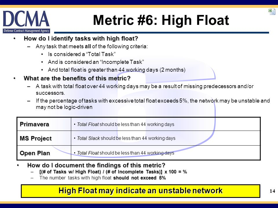 High Float may indicate an unstable network