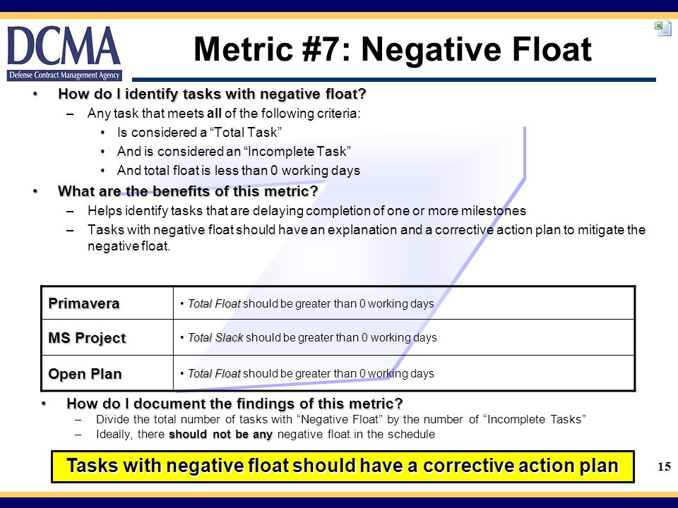 Metric #7: Negative Float