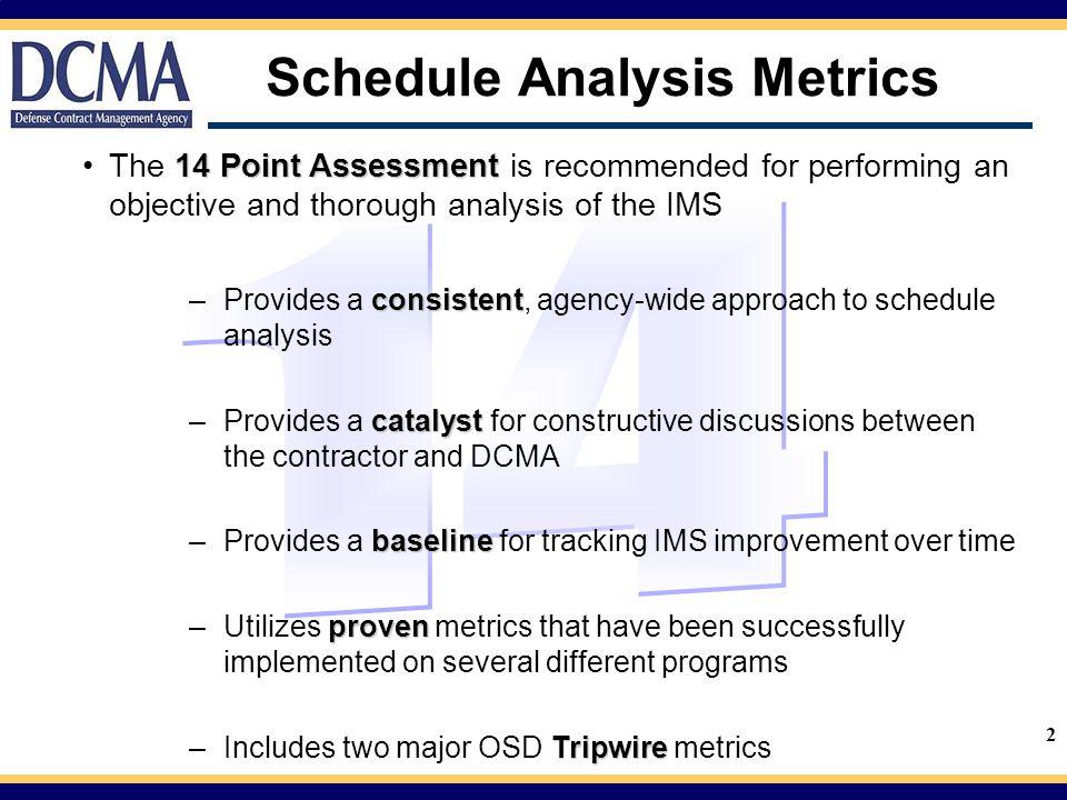 Schedule Analysis Metrics