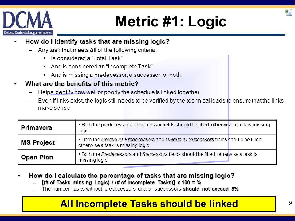 All Incomplete Tasks should be linked