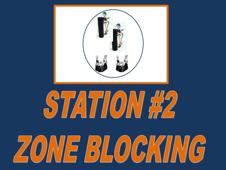 STATION #2 ZONE BLOCKING