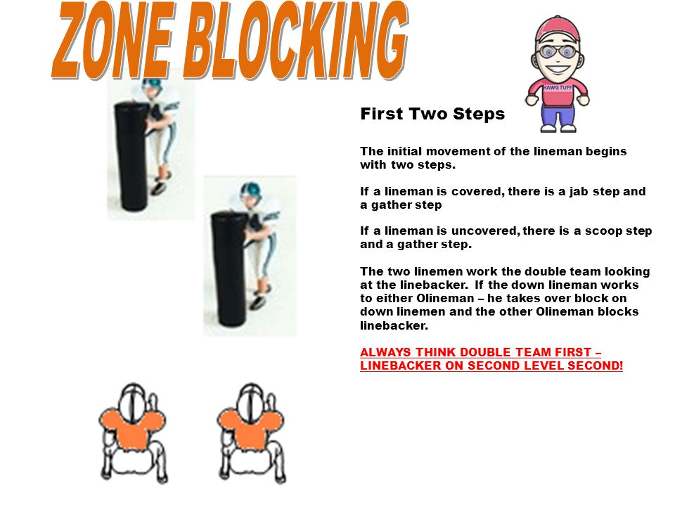 ZONE BLOCKING First Two Steps