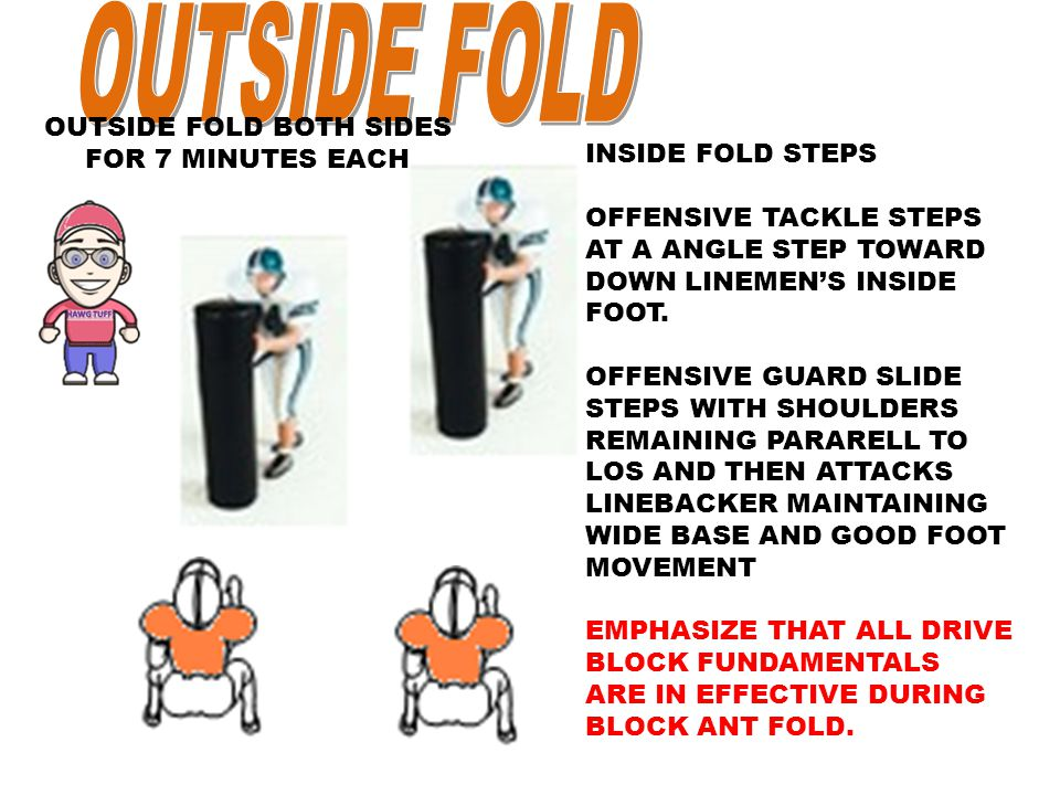 OUTSIDE FOLD BOTH SIDES FOR 7 MINUTES EACH