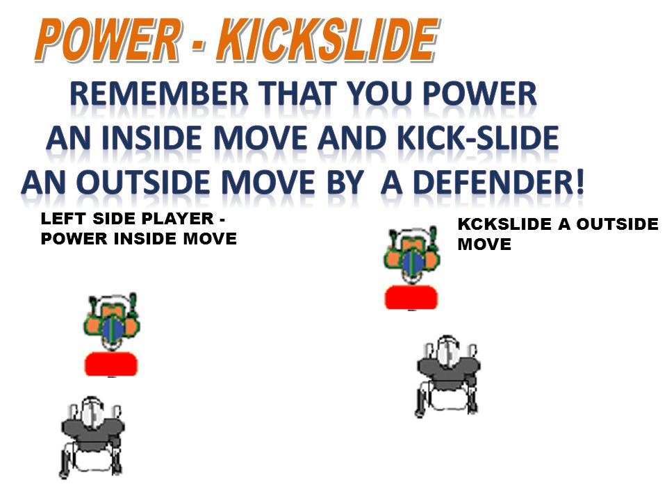 REMEMBER THAT YOU POWER AN INSIDE MOVE AND KICK-SLIDE