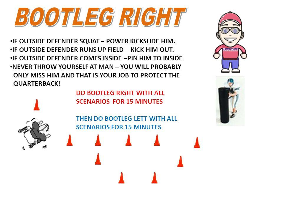 BOOTLEG RIGHT IF OUTSIDE DEFENDER SQUAT – POWER KICKSLIDE HIM.
