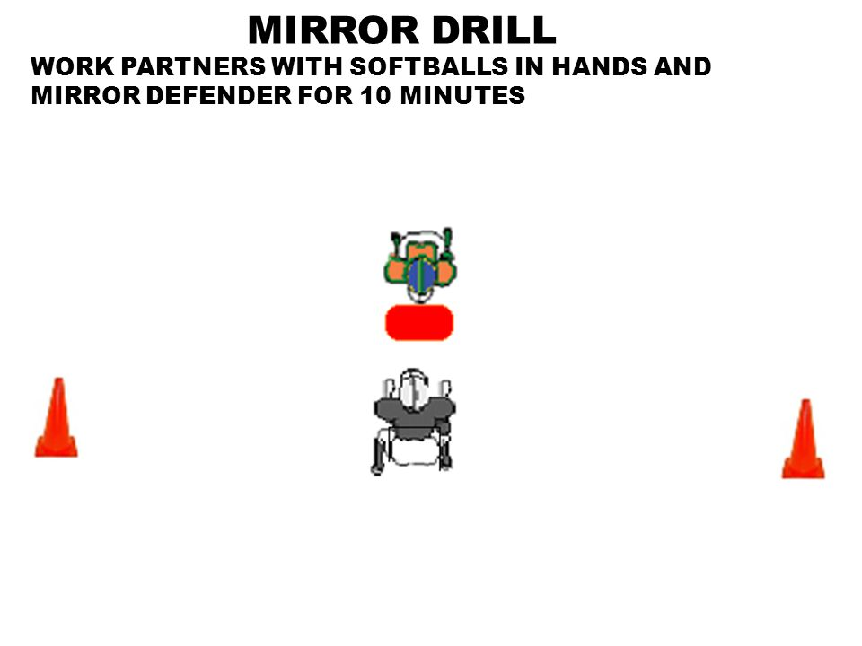 MIRROR DRILL WORK PARTNERS WITH SOFTBALLS IN HANDS AND MIRROR DEFENDER FOR 10 MINUTES