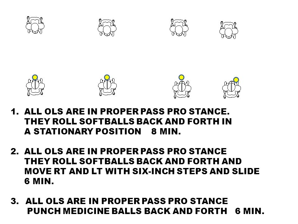 1. ALL OLS ARE IN PROPER PASS PRO STANCE.