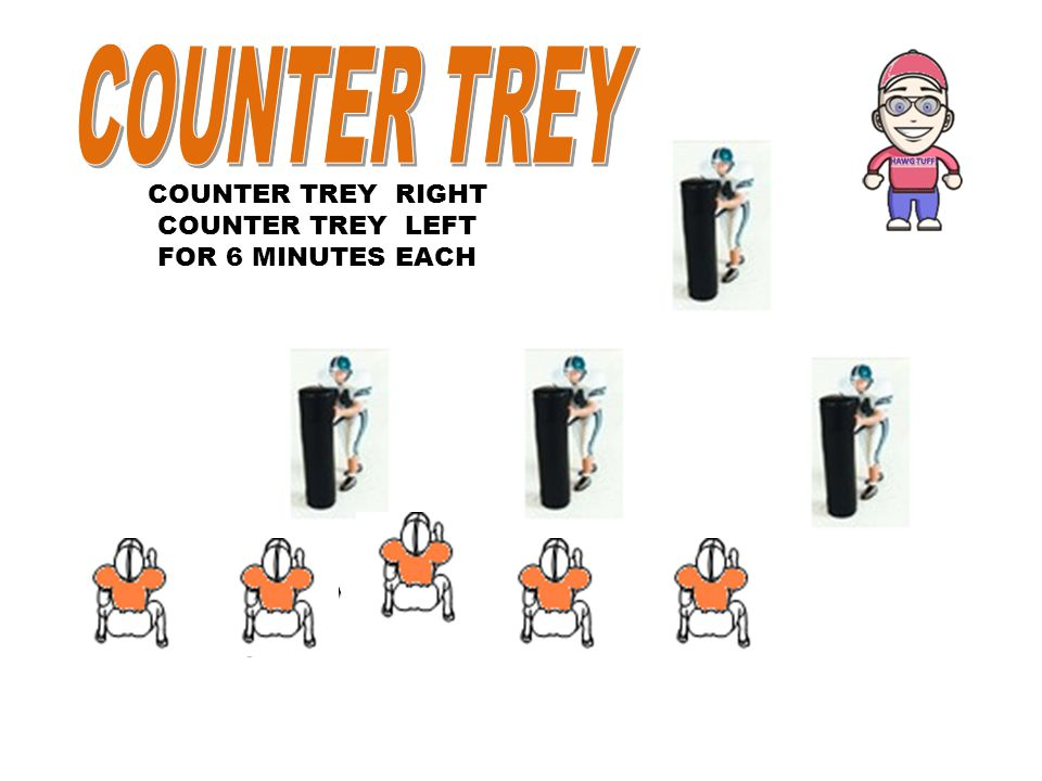 COUNTER TREY COUNTER TREY RIGHT COUNTER TREY LEFT FOR 6 MINUTES EACH