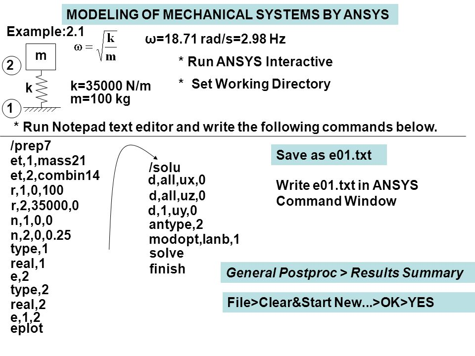 MODELING OF MECHANICAL SYSTEMS BY ANSYS