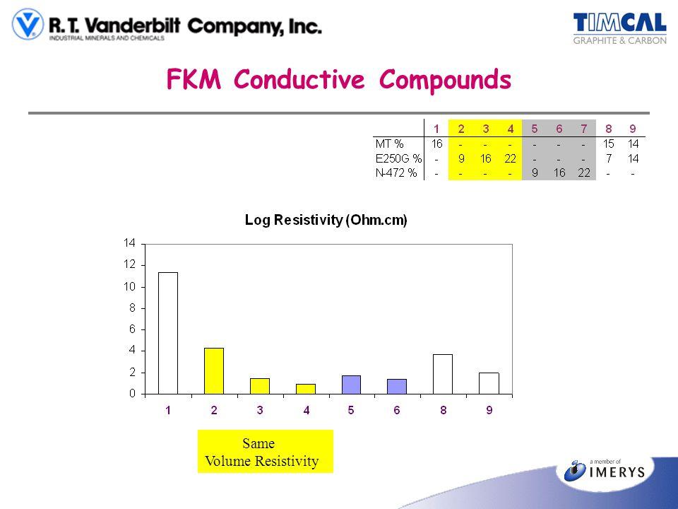 FKM Conductive Compounds