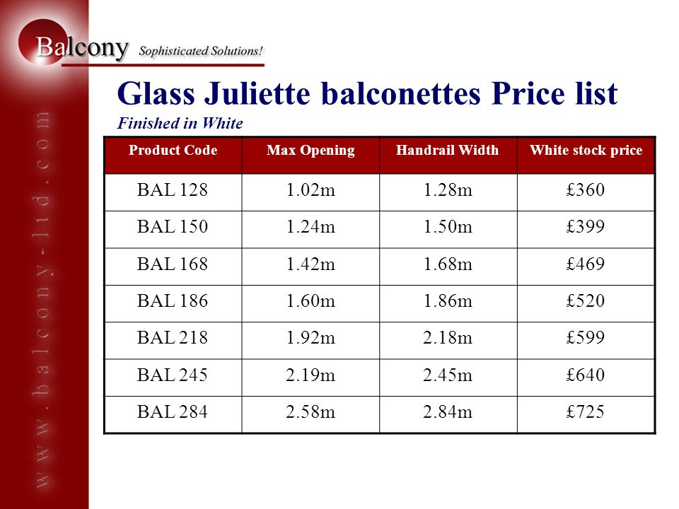 Glass Juliette balconettes Price list Finished in White