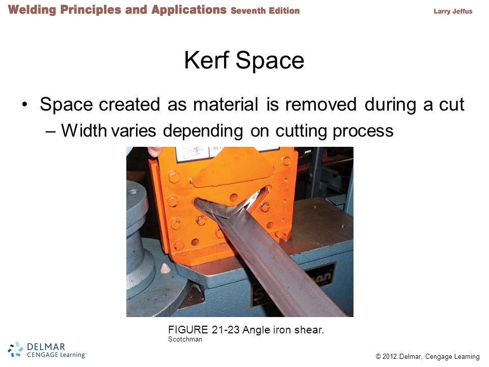 Kerf Space Space created as material is removed during a cut
