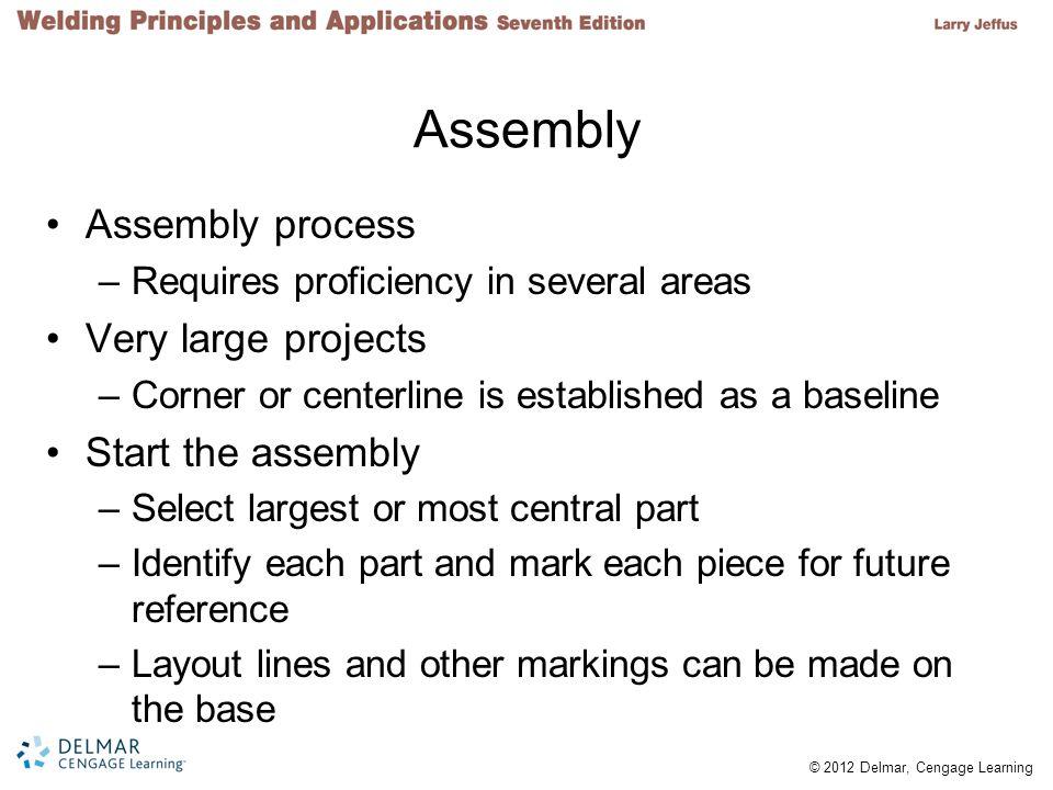 Assembly Assembly process Very large projects Start the assembly
