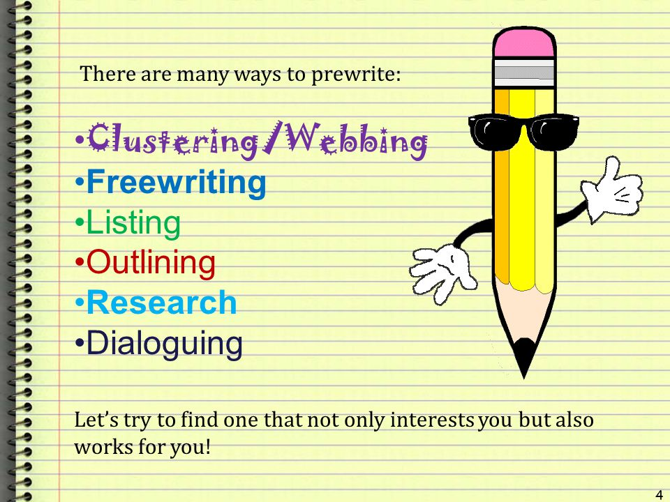 Clustering/Webbing Freewriting Listing Outlining Research Dialoguing