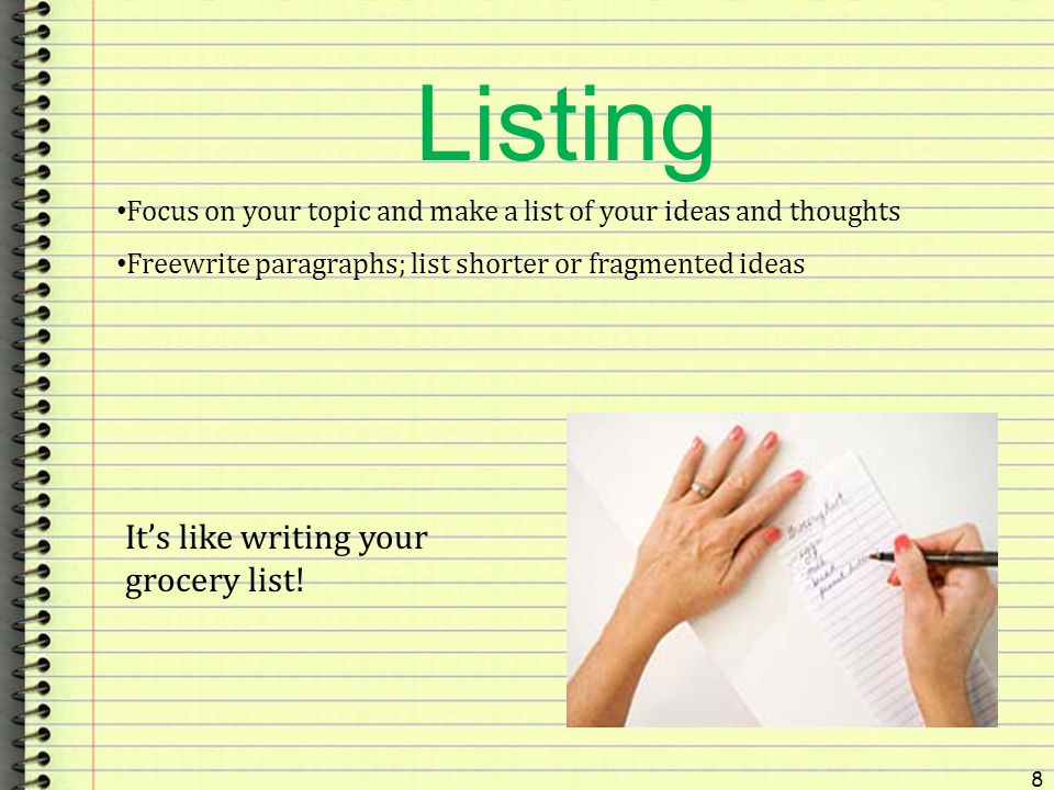 Listing It's like writing your grocery list!